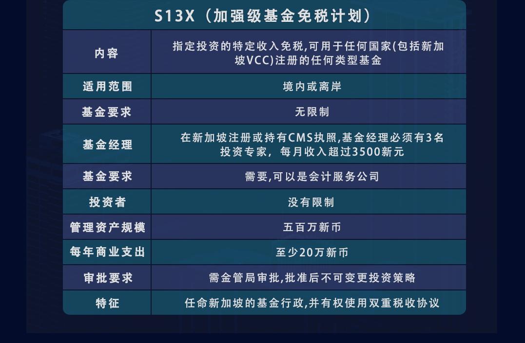 2020.08.26_SIG鸿信-会计税务规划5.png